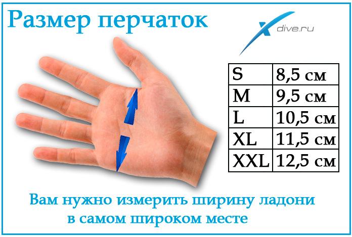 Как определить свой размер руки